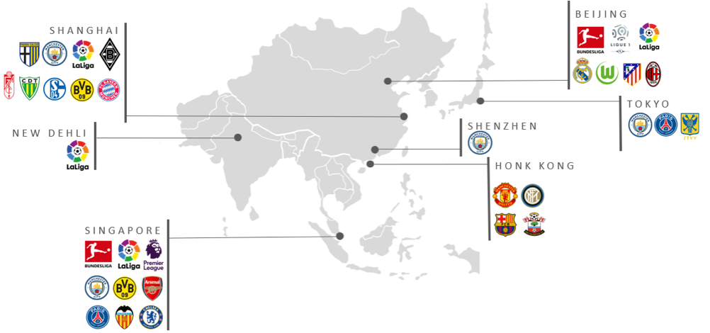 Europe soccer Asia business